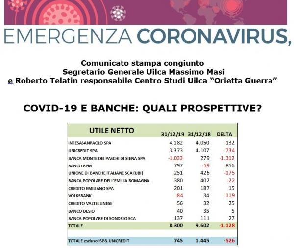 covid_e_banche